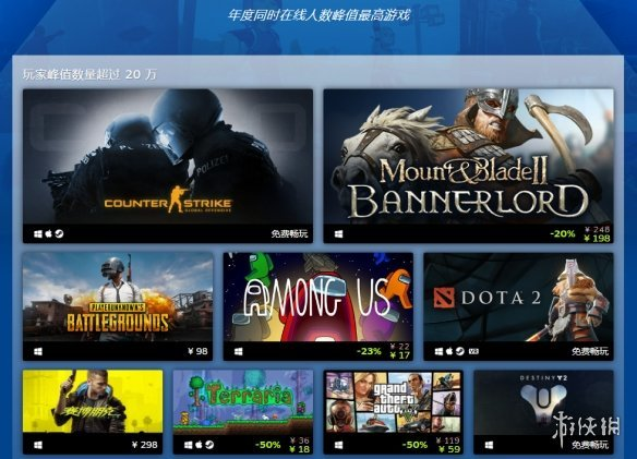 Steam年度最火游戏!怪猎 骑砍2等玩家峰值超20万